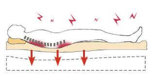 低反発マットレスは体が沈み込みすぎ
