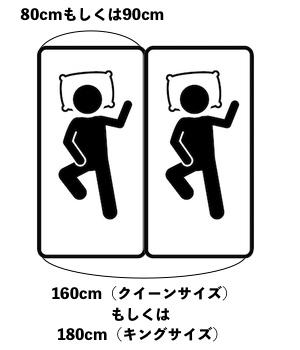 クイーンサイズ(160cmもしくは170cm × 195cm)