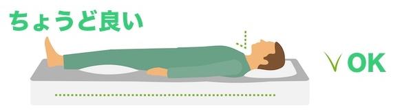 ちょうど良い硬さのマットレスが腰痛対策に良い