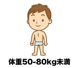 51kg〜80kg