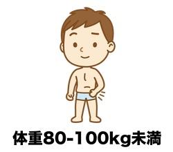 80kg〜100kg