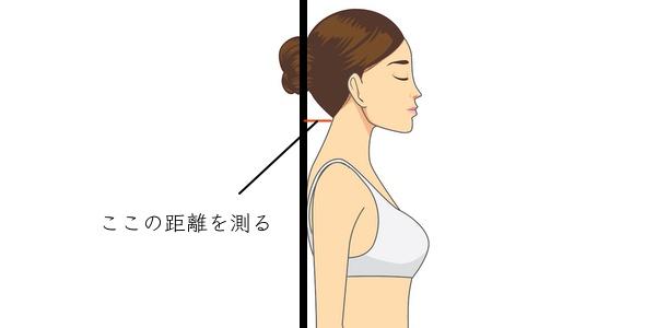 枕の高さの測り方