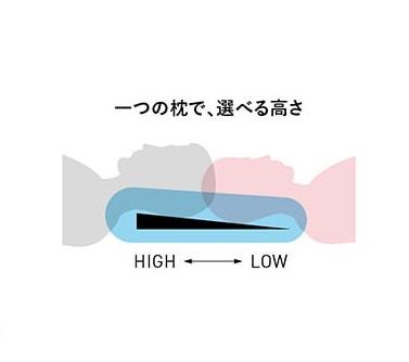 枕の前後で高さが2cmほど差がある